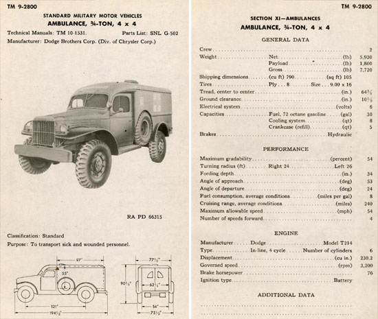 Ww2 Us Army Ambulances And Medical Related Vehicles Ww2 Us Medical