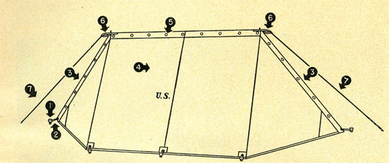 Drawing of Tent Shelter Stock No. 74-T-102 (New Type) (1) Pin (2) Foot Stop (3) Door Opening (4) Shelter Half (5) Button (6) Loop (7) Guy Line  sc 1 st  WW2 US Medical Research Centre & WW2 Medical Tentage | WW2 US Medical Research Centre