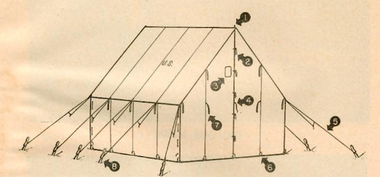 Drawing of Tent Fire-Resistant Wall Small Stock No. 24-T-323 (1) Spindle (2) Door Fastener Line (3) Stove Pipe Opening (4) Door Wall Line (5) Eave Line  sc 1 st  WW2 US Medical Research Centre & WW2 Medical Tentage | WW2 US Medical Research Centre