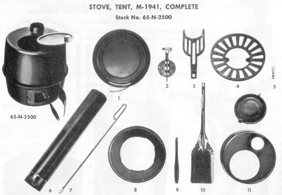 View of Stove Tent M-1941 Complete Stock No. 65-N-2500 (1) Stove Base (2) Stove Pipe D&er (3) Draw Grate (4) Round Grate (5) Cotter Pin & WW2 Medical Tentage | WW2 US Medical Research Centre