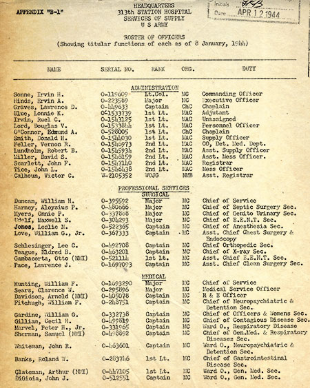 Copy of vintage document indicating Roster of Officers showing their individual functions as of 8 January 1944. Only part of the Administrative, Surgical, and Medical Services are provided.
